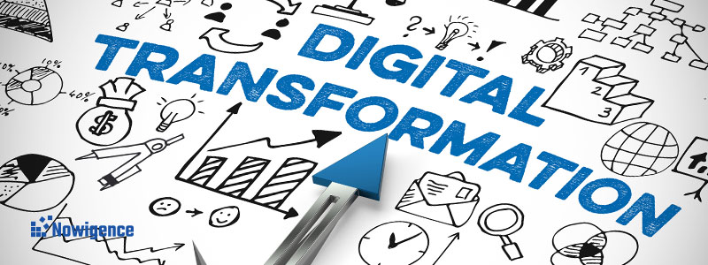 Image of Digital Transformation words with cartoon background