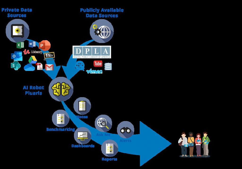 AI-Education-Workflow
